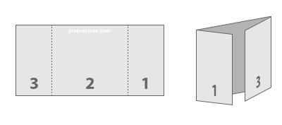 Tipos De Doblados Papel