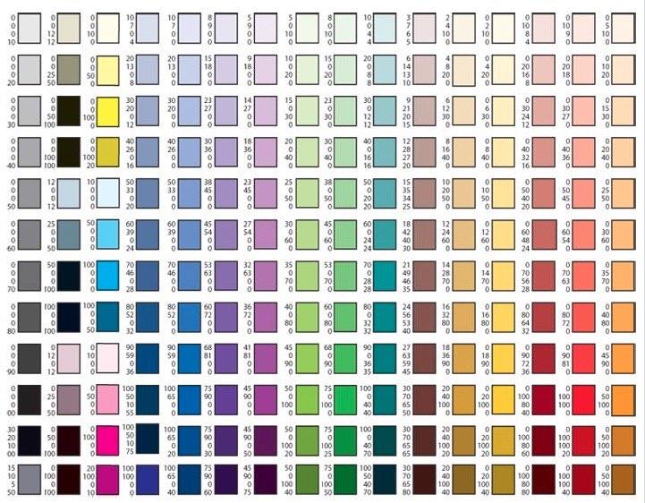 Guia de color básica CMYK